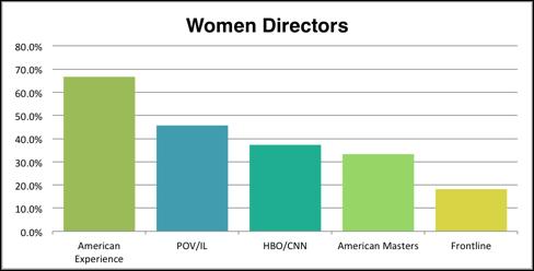 women_directors
